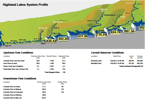 System Profile 120312
